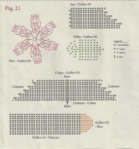 grafico-cisne-relevo