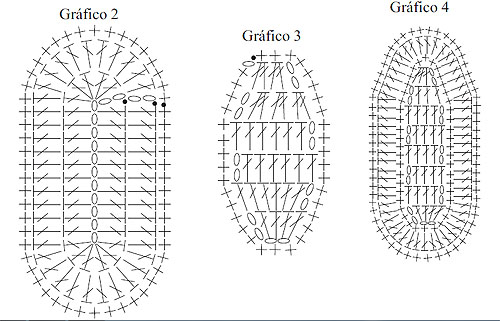 grafico-tapete-coelho