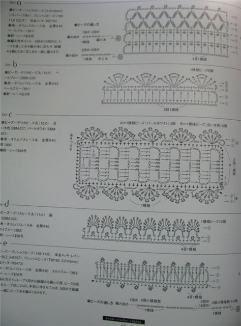 grafico-tiara-croche-simples