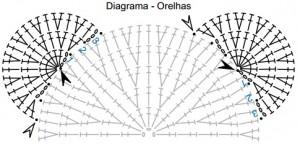 diagrama-cabeca