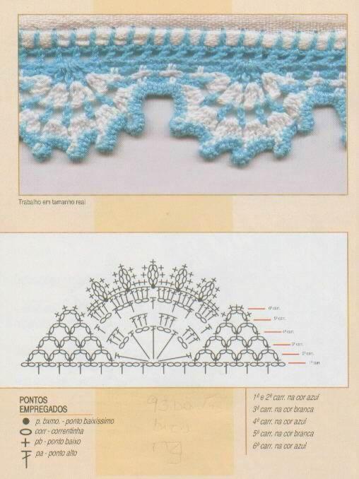 barrados-de-crochê-azul