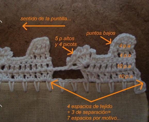 Barrado de Crochê Galinha - Passo a Passo