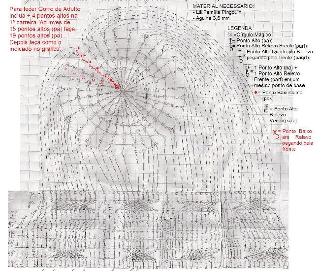 Gorro de Croche Trançado - Material grafico