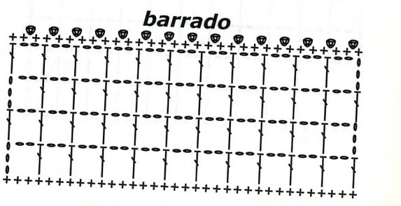 Bico Pano de Prato Coelhinho -graficobarrado