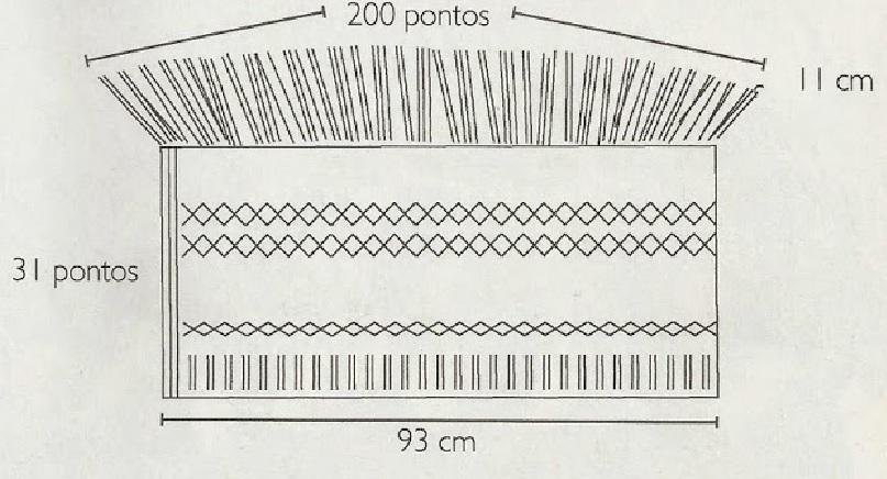 Gola Estilo Trança – grafico1