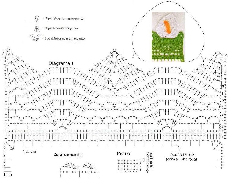 Barrado Copo de Leite – Passo grafico1