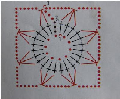 Xale Correntes Em Crochê – Graficos