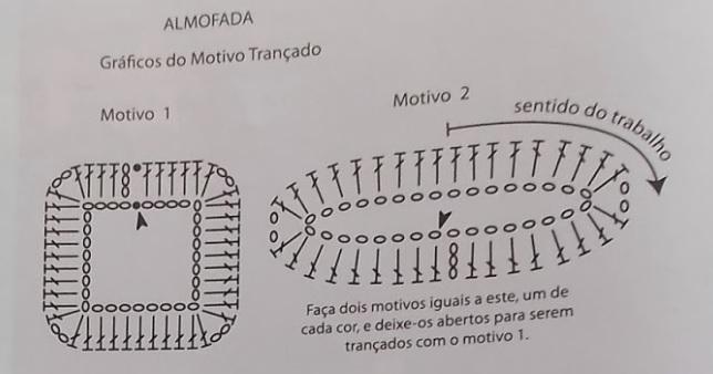 almofada-maravilhosa-grafico