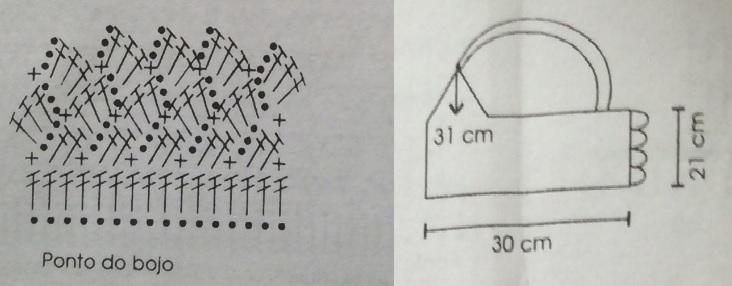 blusa-branca-em-croche-material-e-grafico