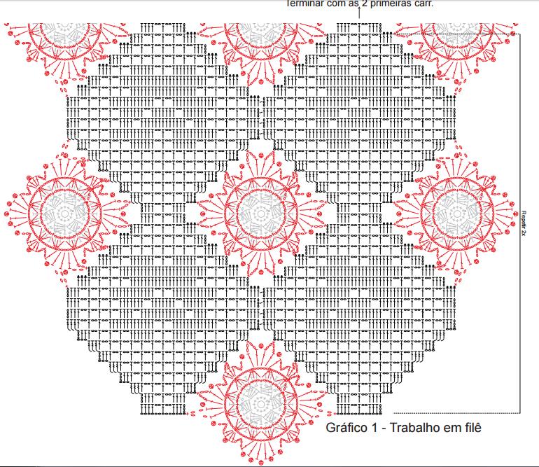 Trilho Preto de Crochê - Material, Gráfico e Como Fazer