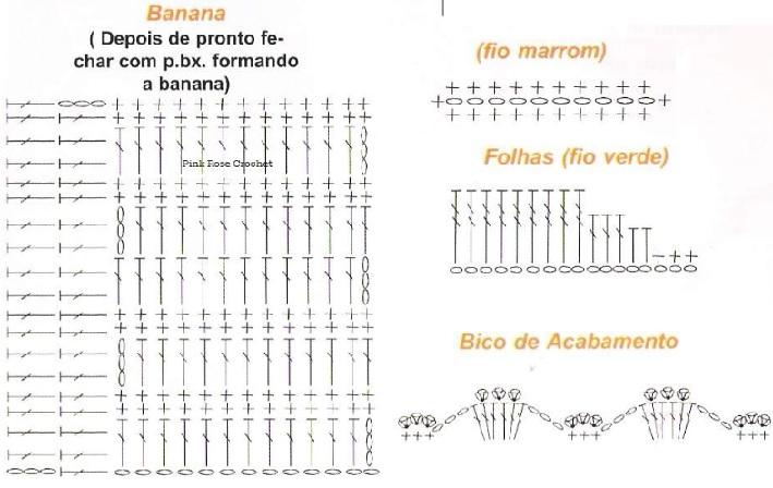 barrado banana croche grafico