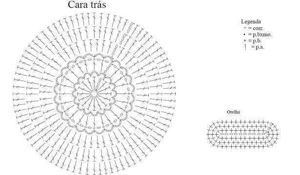 f18522751dcb6 Touca Ovelha Em Crochê - Material e Receita
